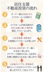 賃貸経営不動産11